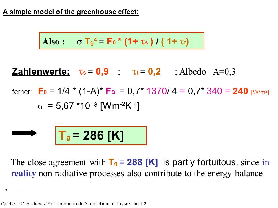 Tg = 286 [K] Also :  Tg4 = F0 * (1+ s ) / ( 1+ t)